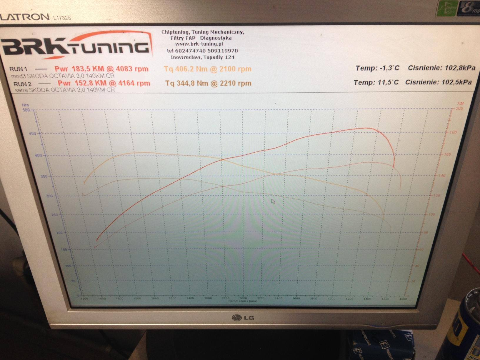 Skoda Octavia 4x4 chiptuning